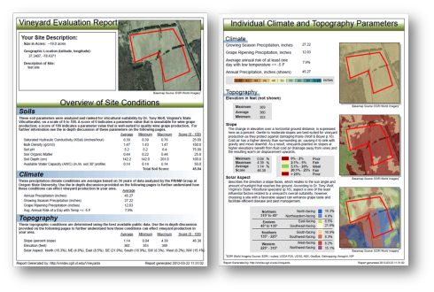 Sample Report Genererated by Vineyard Suitability Tool